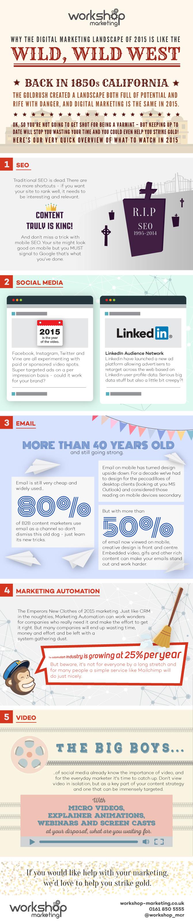 infographic_090315