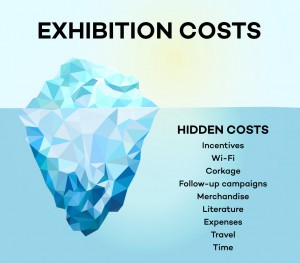 The hidden costs of exhibition marketing can be more than the initial price you think you'll pay