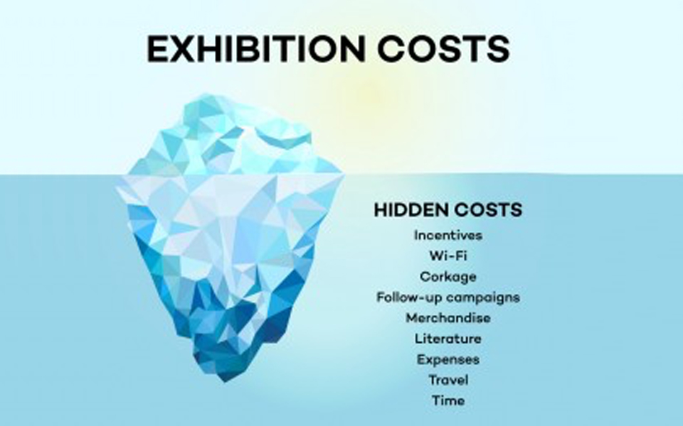The hidden costs of exhibition marketing & trade shows
