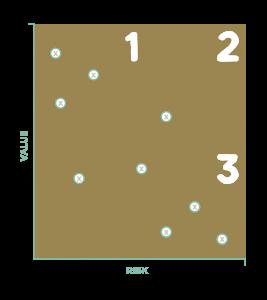 Matrix GDPR